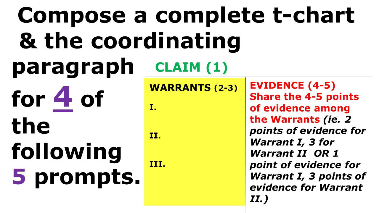 Compose a complete t-chart & the coordinating paragraph for 4 of the following 5 prompts.
