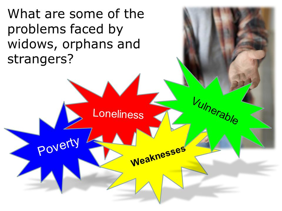 What are some of the problems faced by widows, orphans and strangers? P o v e r t y L o n e l i n e s s W e a k n e s s e s V u l n e r a b l e