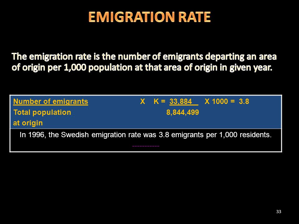 33 Number of emigrants X K = 33,884 X 1000 = 3.8 Total population 8,844,499 at origin In 1996, the Swedish emigration rate was 3.8 emigrants per 1,000
