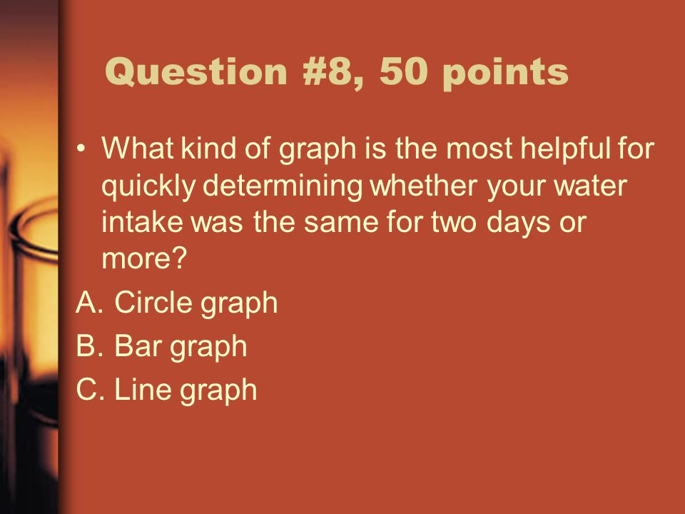 Question #8, 50 points What kind of graph is the most helpful for quickly determining whether your water intake was the same for two days or more.
