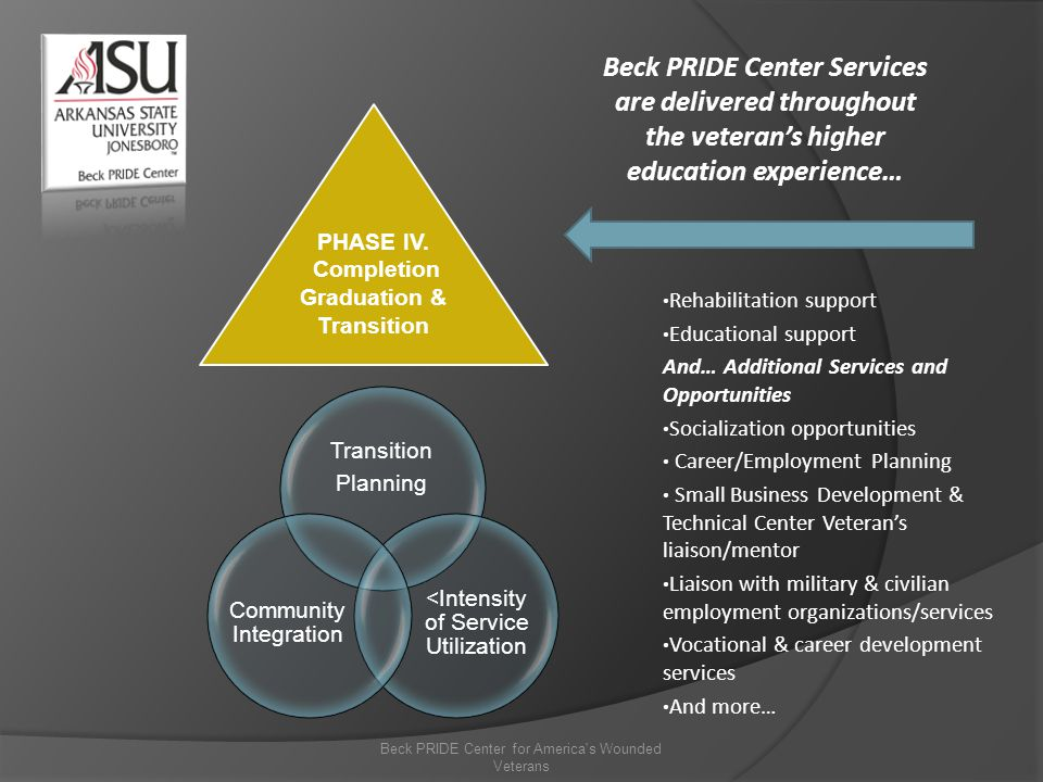 Rehabilitation support Educational support And… Additional Services and Opportunities Socialization opportunities Career/Employment Planning Small Business Development & Technical Center Veteran's liaison/mentor Liaison with military & civilian employment organizations/services Vocational & career development services And more… Beck PRIDE Center for America s Wounded Veterans Beck PRIDE Center Services are delivered throughout the veteran's higher education experience… PHASE IV.