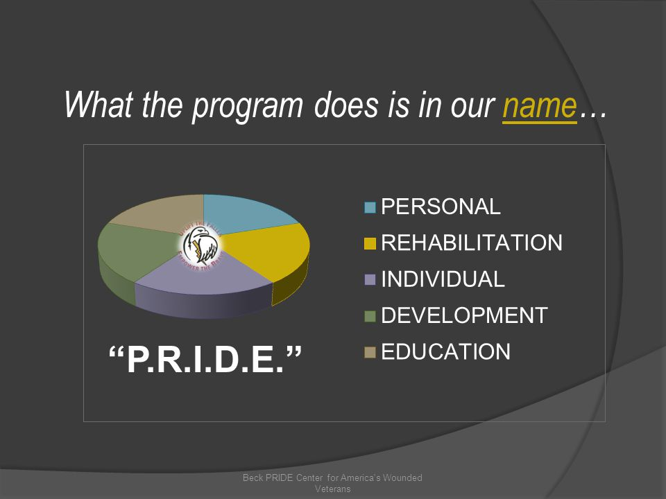 What the program does is in our name… P.R.I.D.E. Beck PRIDE Center for America s Wounded Veterans