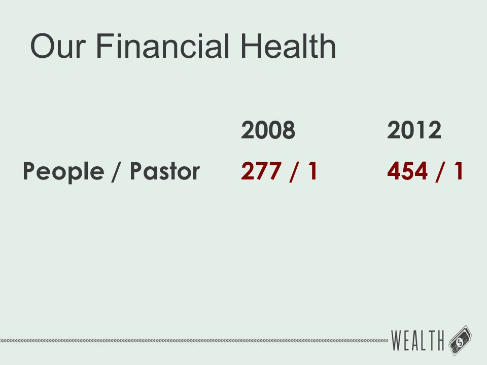 20082012 People / Pastor277 / 1454 / 1 Our Financial Health