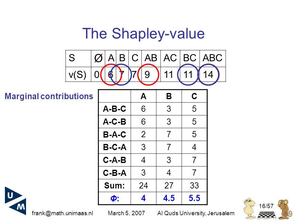 frank@math.unimaas.nl March 5, 2007Al Quds University, Jerusalem 16/57 S Ø ABCABACBCABC v(S)0677911 14 The Shapley-value ABC A-B-C A-C-B B-A-C B-C-A C-A-B C-B-A Sum: Φ:Φ: 635 635 275 374 437 347 242733 44.55.5 Marginal contributions