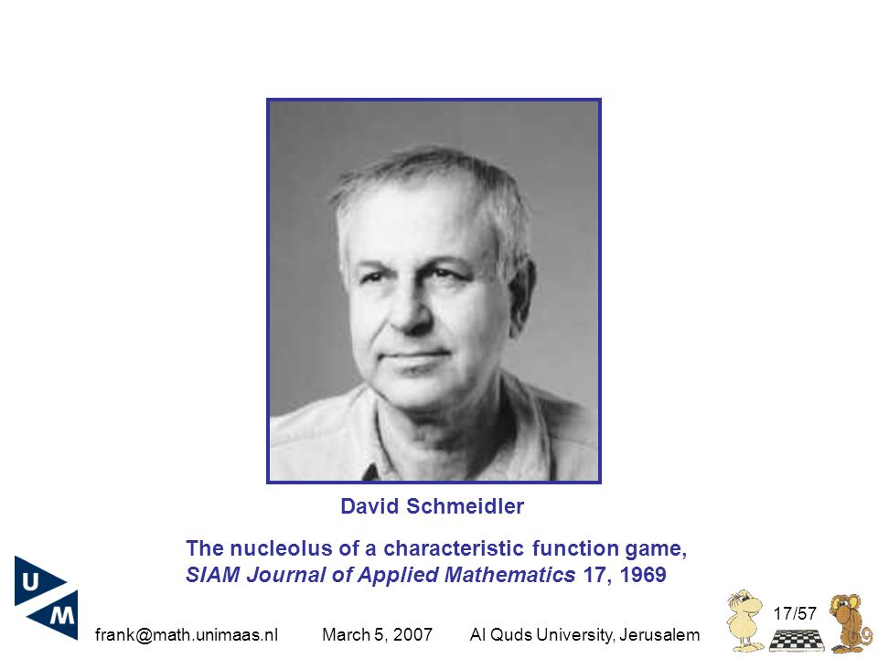 frank@math.unimaas.nl March 5, 2007Al Quds University, Jerusalem 17/57 David Schmeidler The nucleolus of a characteristic function game, SIAM Journal of Applied Mathematics 17, 1969