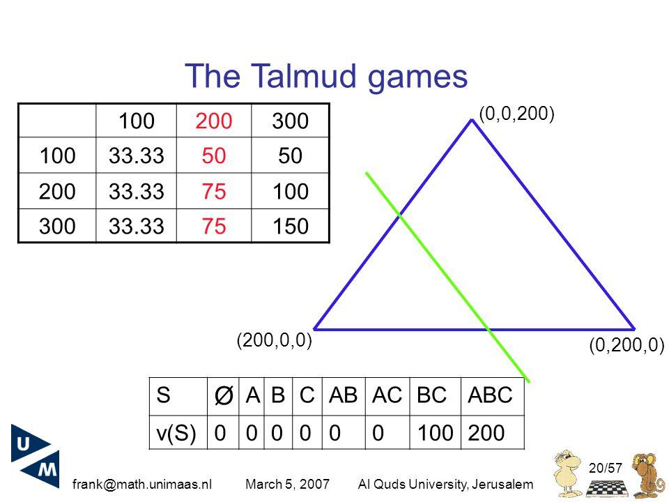 frank@math.unimaas.nl March 5, 2007Al Quds University, Jerusalem 20/57 100200300 10033.3350 20033.3375100 30033.3375150 The Talmud games S Ø ABCABACBCABC v(S)000000100200 (200,0,0) (0,200,0) (0,0,200)