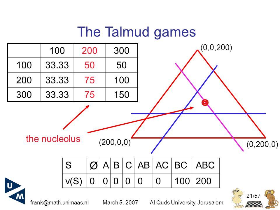 frank@math.unimaas.nl March 5, 2007Al Quds University, Jerusalem 21/57 100200300 10033.3350 20033.3375100 30033.3375150 The Talmud games S Ø ABCABACBCABC v(S)000000100200 (200,0,0) (0,200,0) (0,0,200) the nucleolus