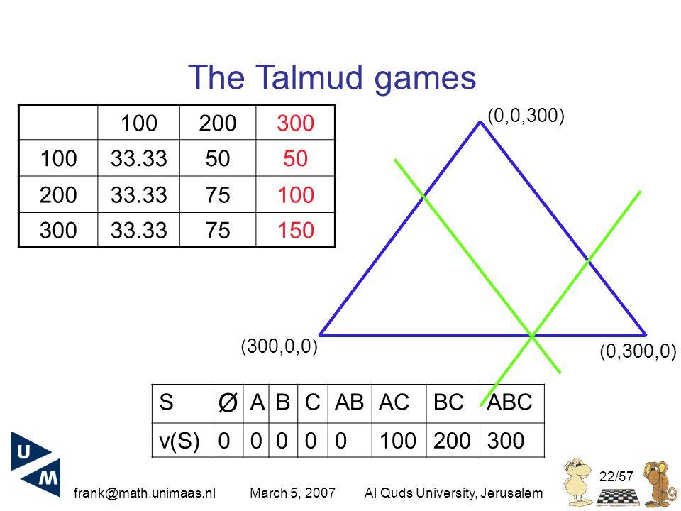 frank@math.unimaas.nl March 5, 2007Al Quds University, Jerusalem 22/57 100200300 10033.3350 20033.3375100 30033.3375150 The Talmud games S Ø ABCABACBCABC v(S)00000100200300 (300,0,0) (0,300,0) (0,0,300)