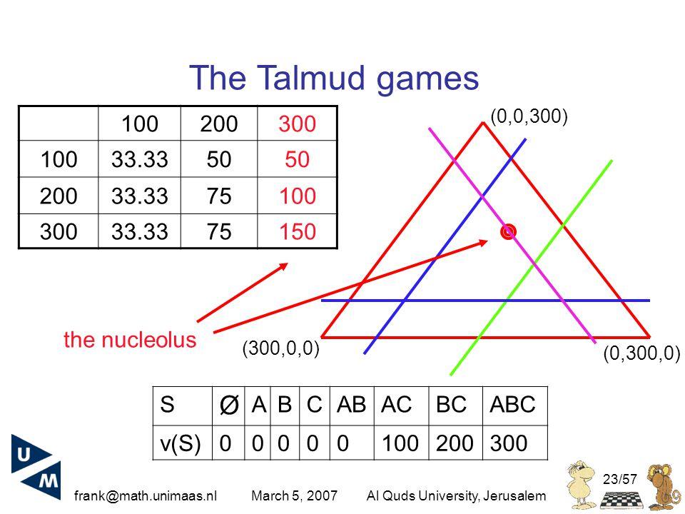 frank@math.unimaas.nl March 5, 2007Al Quds University, Jerusalem 23/57 100200300 10033.3350 20033.3375100 30033.3375150 The Talmud games S Ø ABCABACBCABC v(S)00000100200300 (300,0,0) (0,300,0) (0,0,300) the nucleolus