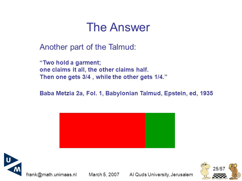frank@math.unimaas.nl March 5, 2007Al Quds University, Jerusalem 25/57 The Answer Another part of the Talmud: Two hold a garment; one claims it all, the other claims half.