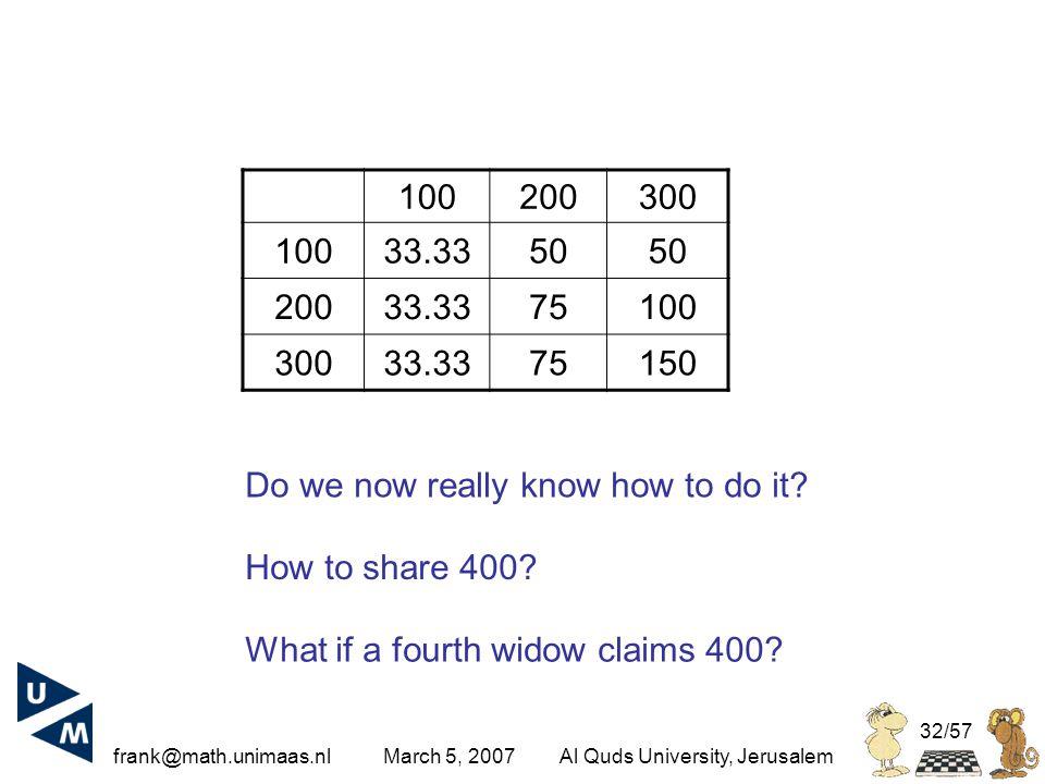 frank@math.unimaas.nl March 5, 2007Al Quds University, Jerusalem 32/57 100200300 10033.3350 20033.3375100 30033.3375150 How to share 400.