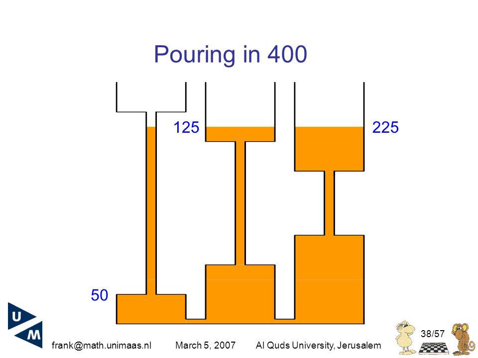 frank@math.unimaas.nl March 5, 2007Al Quds University, Jerusalem 38/57 Pouring in 400 50 125225