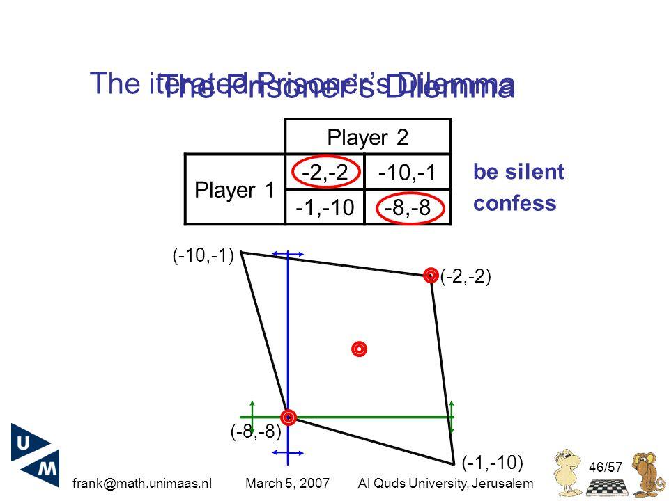 frank@math.unimaas.nl March 5, 2007Al Quds University, Jerusalem 46/57 Player 2 Player 1 -2,-2-10,-1 -1,-10-8,-8 The Prisoner's Dilemma (-2,-2) (-1,-10) (-10,-1) (-8,-8) The iterated Prisoner's Dilemma be silent confess