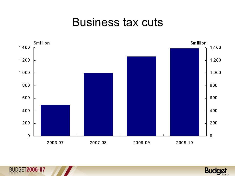 Business tax cuts