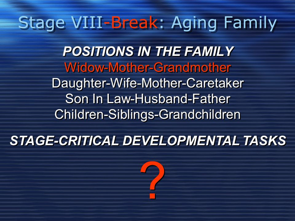 Stage VIII-Break: Aging Family POSITIONS IN THE FAMILY Widow-Mother-Grandmother Daughter-Wife-Mother-Caretaker Son In Law-Husband-Father Children-Siblings-Grandchildren POSITIONS IN THE FAMILY Widow-Mother-Grandmother Daughter-Wife-Mother-Caretaker Son In Law-Husband-Father Children-Siblings-Grandchildren STAGE-CRITICAL DEVELOPMENTAL TASKS .