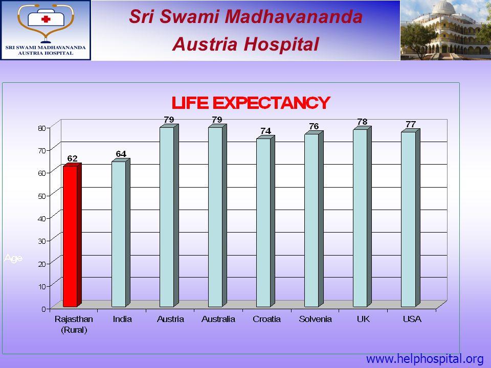 Sri Swami Madhavananda Austria Hospital Preventive programs: General health- and preventive check-ups General health- and preventive check-ups of schoolchildren by a range of doctors.