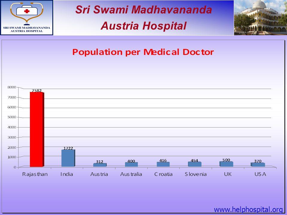 Sri Swami Madhavananda Austria Hospital Mrs.
