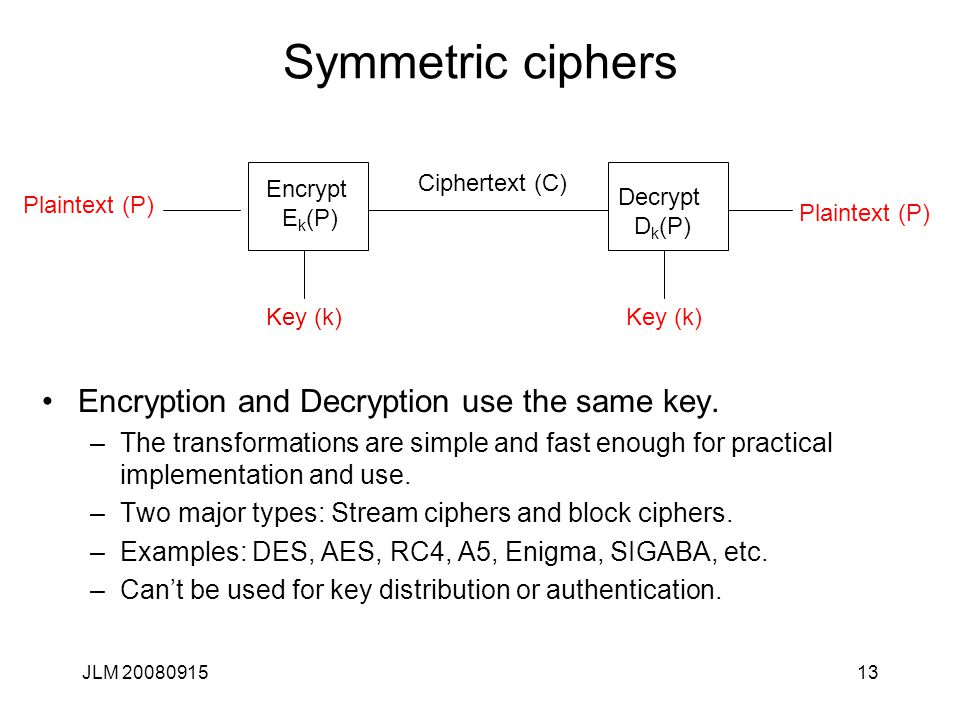 JLM 2008091513 Symmetric ciphers Encryption and Decryption use the same key. –The transformations are simple and fast enough for practical implementat