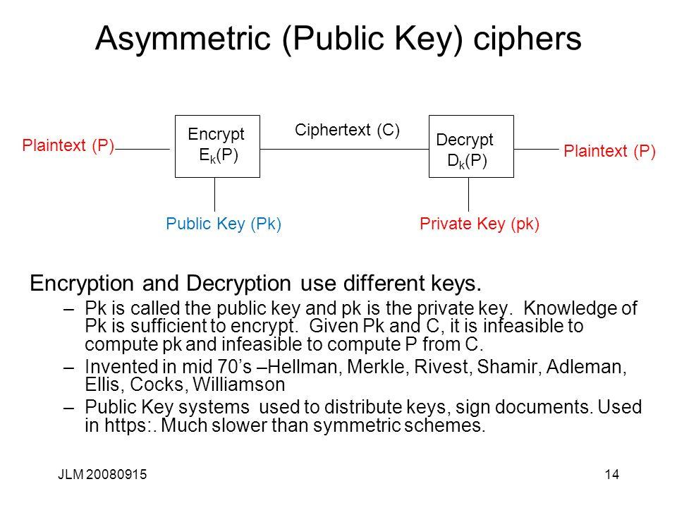 JLM 2008091514 Asymmetric (Public Key) ciphers Encryption and Decryption use different keys. –Pk is called the public key and pk is the private key. K