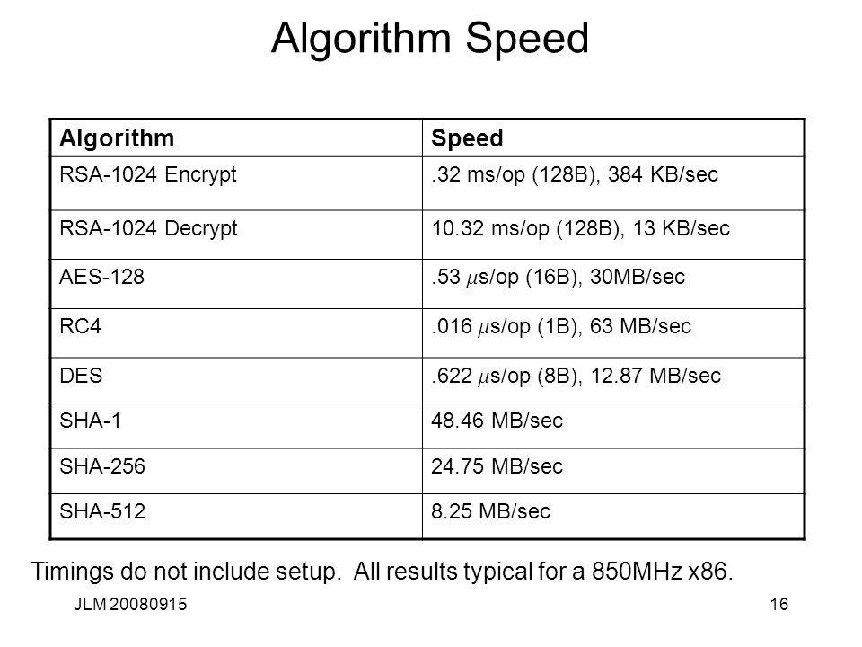 JLM 2008091516 Algorithm Speed AlgorithmSpeed RSA-1024 Encrypt.32 ms/op (128B), 384 KB/sec RSA-1024 Decrypt10.32 ms/op (128B), 13 KB/sec AES-128.53 m