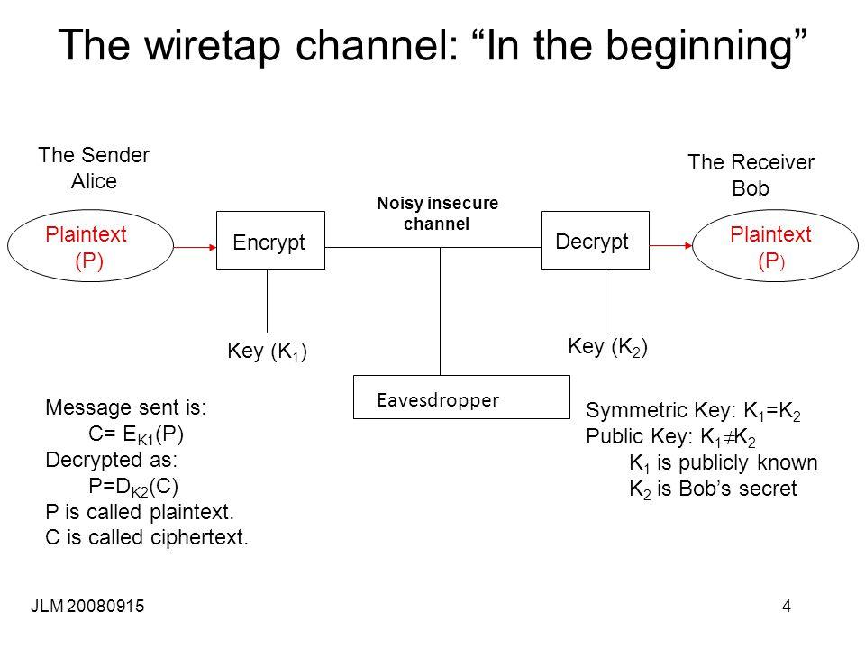 "JLM 200809154 The wiretap channel: ""In the beginning"" Key (K 1 ) Key (K 2 ) Eavesdropper Plaintext (P) Noisy insecure channel Encrypt Decrypt The Send"