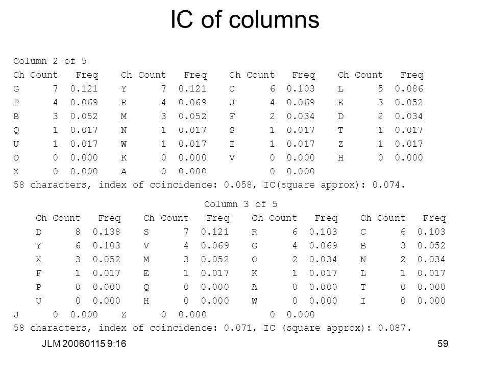 JLM 20060115 9:1659 IC of columns Column 2 of 5 Ch Count Freq Ch Count Freq G 7 0.121 Y 7 0.121 C 6 0.103 L 5 0.086 P 4 0.069 R 4 0.069 J 4 0.069 E 3