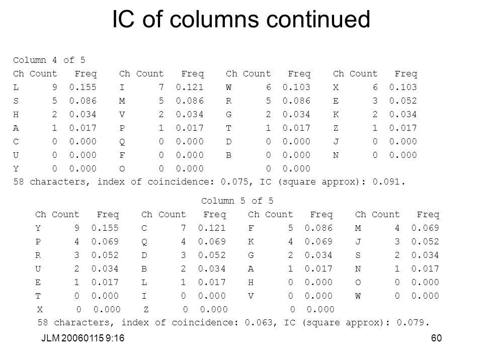 JLM 20060115 9:1660 IC of columns continued Column 4 of 5 Ch Count Freq Ch Count Freq L 9 0.155 I 7 0.121 W 6 0.103 X 6 0.103 S 5 0.086 M 5 0.086 R 5