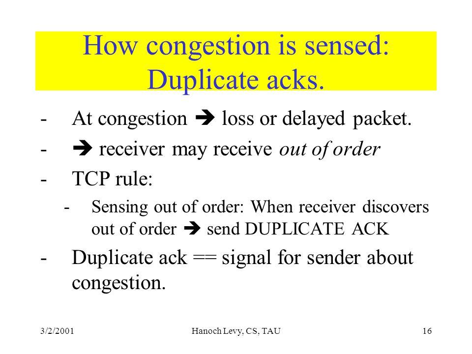 3/2/2001Hanoch Levy, CS, TAU16 How congestion is sensed: Duplicate acks.