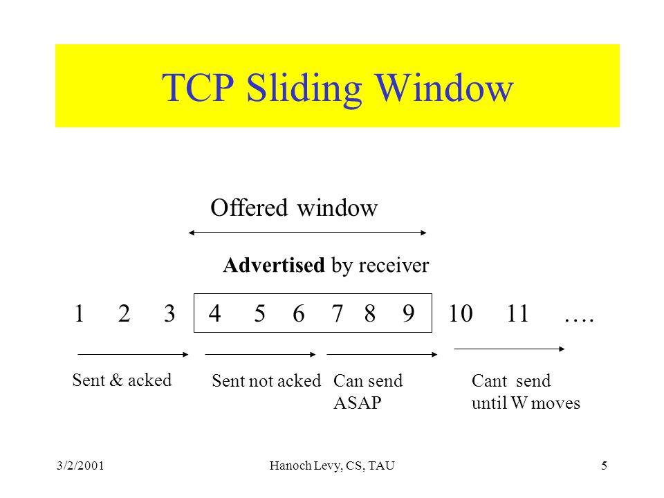 3/2/2001Hanoch Levy, CS, TAU5 TCP Sliding Window 1 2 3 4 5 6 7 8 9 10 11 ….
