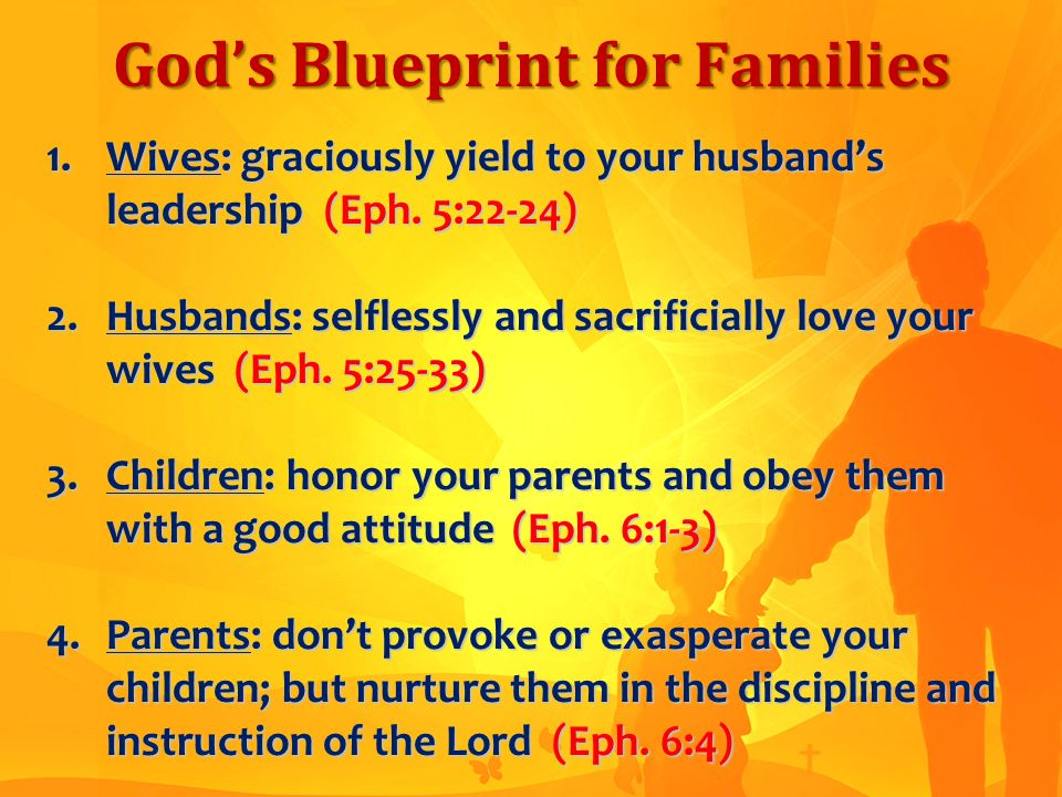 God's Blueprint for Families 1.Wives: graciously yield to your husband's leadership (Eph.