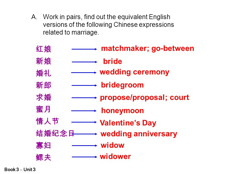 Matching Gam e A.Work in pairs, find out the equivalent English versions of the following Chinese expressions related to marriage.