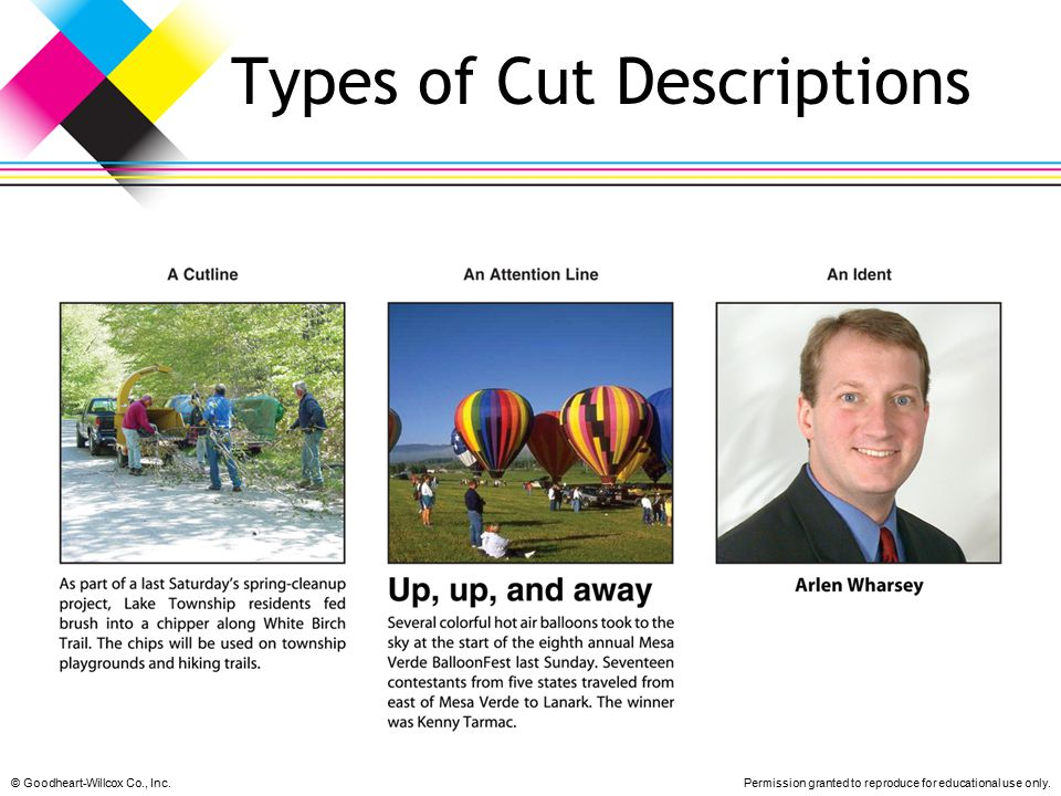 © Goodheart-Willcox Co., Inc.Permission granted to reproduce for educational use only. Types of Cut Descriptions