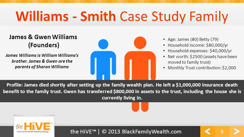 Williams - Smith Case Study Family 3 Profile: James died shortly after setting up the family wealth plan. He left a $1,000,000 insurance death benefit