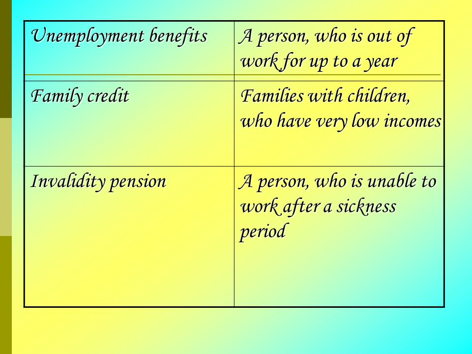 Unemployment benefits A person, who is out of work for up to a year Family credit Families with children, who have very low incomes Invalidity pension A person, who is unable to work after a sickness period