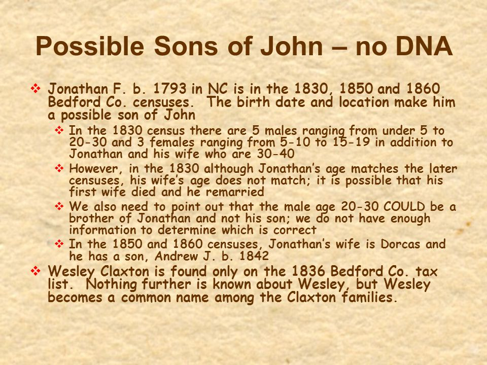 Possible Sons of John – no DNA  Jonathan F. b. 1793 in NC is in the 1830, 1850 and 1860 Bedford Co. censuses. The birth date and location make him a