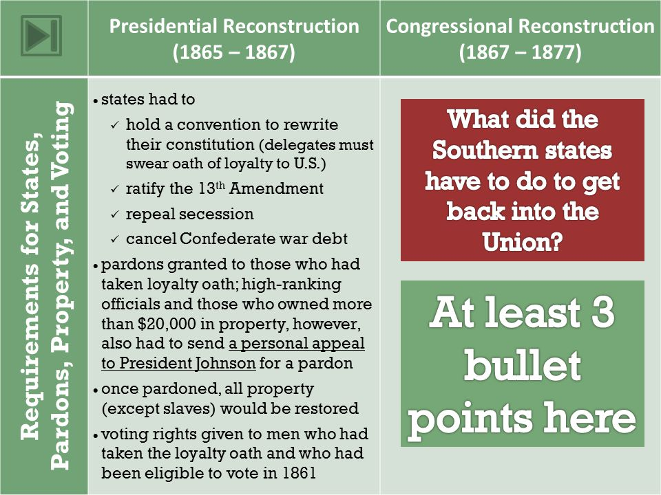 Presidential Reconstruction (1865 – 1867) Congressional Reconstruction (1867 – 1877) Requirements for States, Pardons, Property, and Voting  states had to hold a convention to rewrite their constitution (delegates must swear oath of loyalty to U.S.) ratify the 13 th Amendment repeal secession cancel Confederate war debt  pardons granted to those who had taken loyalty oath; high-ranking officials and those who owned more than $20,000 in property, however, also had to send a personal appeal to President Johnson for a pardon  once pardoned, all property (except slaves) would be restored  voting rights given to men who had taken the loyalty oath and who had been eligible to vote in 1861