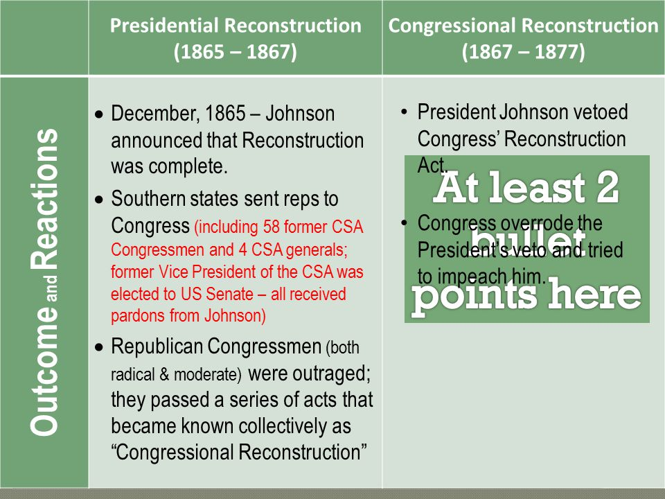 Presidential Reconstruction (1865 – 1867) Congressional Reconstruction (1867 – 1877) Outcome and Reactions  December, 1865 – Johnson announced that Reconstruction was complete.
