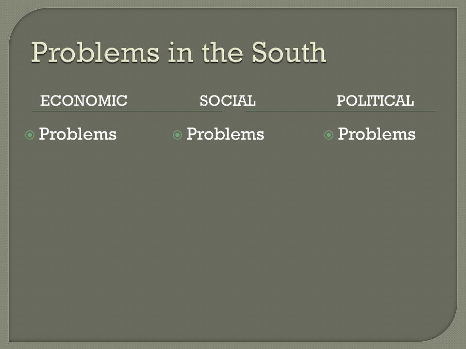ECONOMICSOCIAL  Problems POLITICAL  Problems