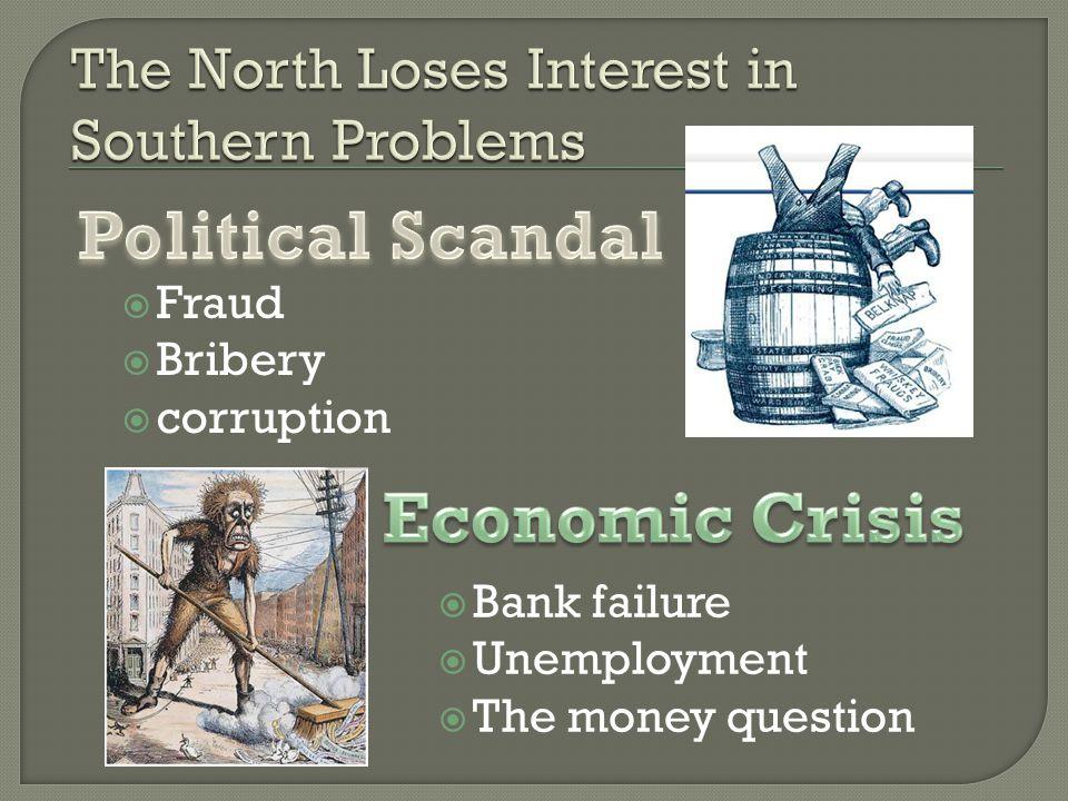  Fraud  Bribery  corruption  Bank failure  Unemployment  The money question