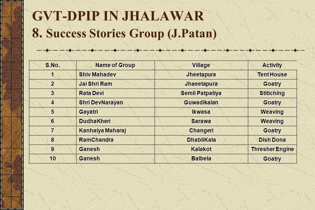 GVT-DPIP IN JHALAWAR 8. Success Stories Group (J.Patan) S.No.