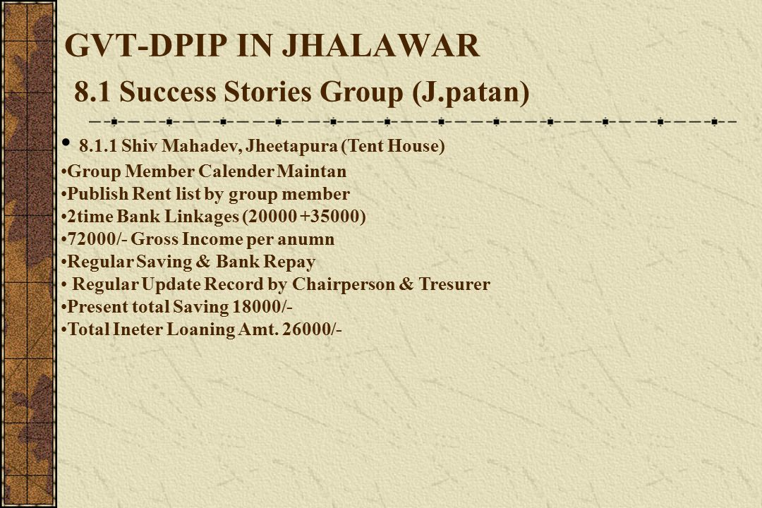 GVT-DPIP IN JHALAWAR 8.1 Success Stories Group (J.patan) 8.1.1 Shiv Mahadev, Jheetapura (Tent House) Group Member Calender Maintan Publish Rent list by group member 2time Bank Linkages (20000 +35000) 72000/- Gross Income per anumn Regular Saving & Bank Repay Regular Update Record by Chairperson & Tresurer Present total Saving 18000/- Total Ineter Loaning Amt.