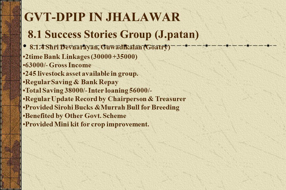 GVT-DPIP IN JHALAWAR 8.1 Success Stories Group (J.patan) 8.1.4 Shri Devnarayan, Guwadikalan (Goatry) 2time Bank Linkages (30000 +35000) 63000/- Gross Income 245 livestock asset available in group.