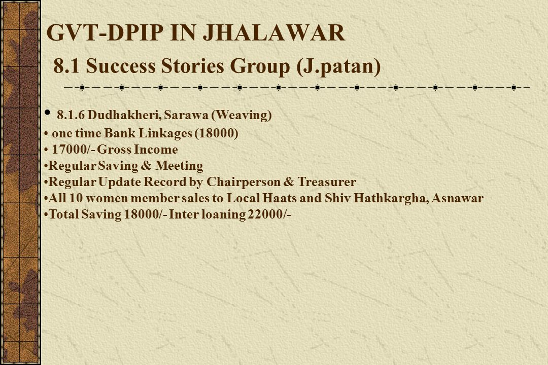 GVT-DPIP IN JHALAWAR 8.1 Success Stories Group (J.patan) 8.1.6 Dudhakheri, Sarawa (Weaving) one time Bank Linkages (18000) 17000/- Gross Income Regular Saving & Meeting Regular Update Record by Chairperson & Treasurer All 10 women member sales to Local Haats and Shiv Hathkargha, Asnawar Total Saving 18000/- Inter loaning 22000/-