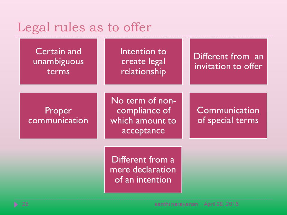 Legal rules as to offer Certain and unambiguous terms Intention to create legal relationship Different from an invitation to offer Proper communication No term of non- compliance of which amount to acceptance Communication of special terms Different from a mere declaration of an intention April 28, 2015santhi narayanan25