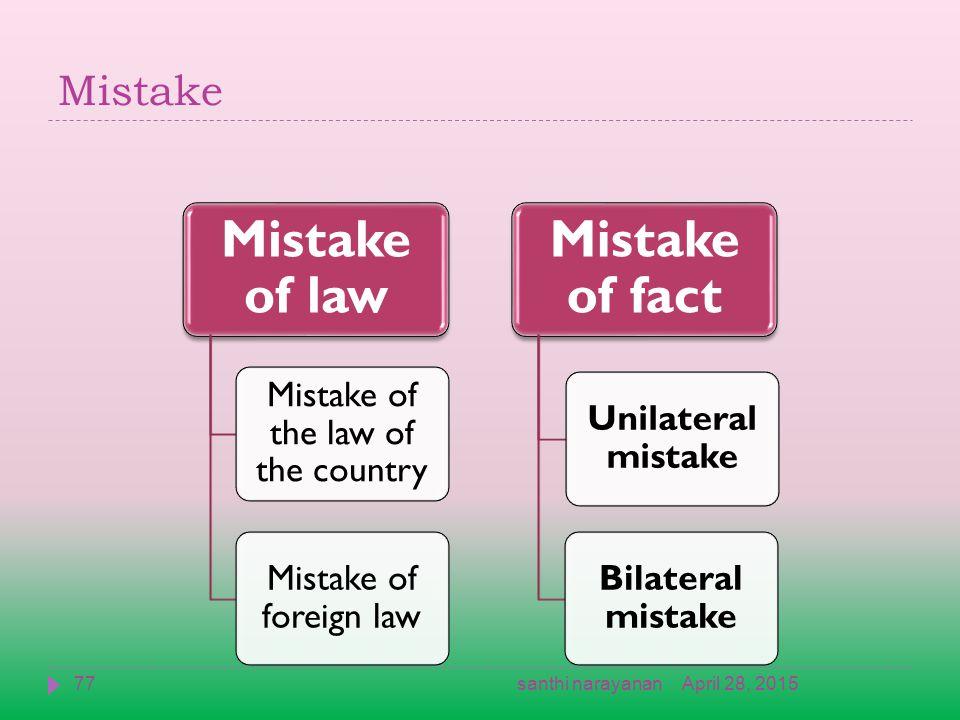 Mistake Mistake of law Mistake of the law of the country Mistake of foreign law Mistake of fact Unilateral mistake Bilateral mistake April 28, 201577s