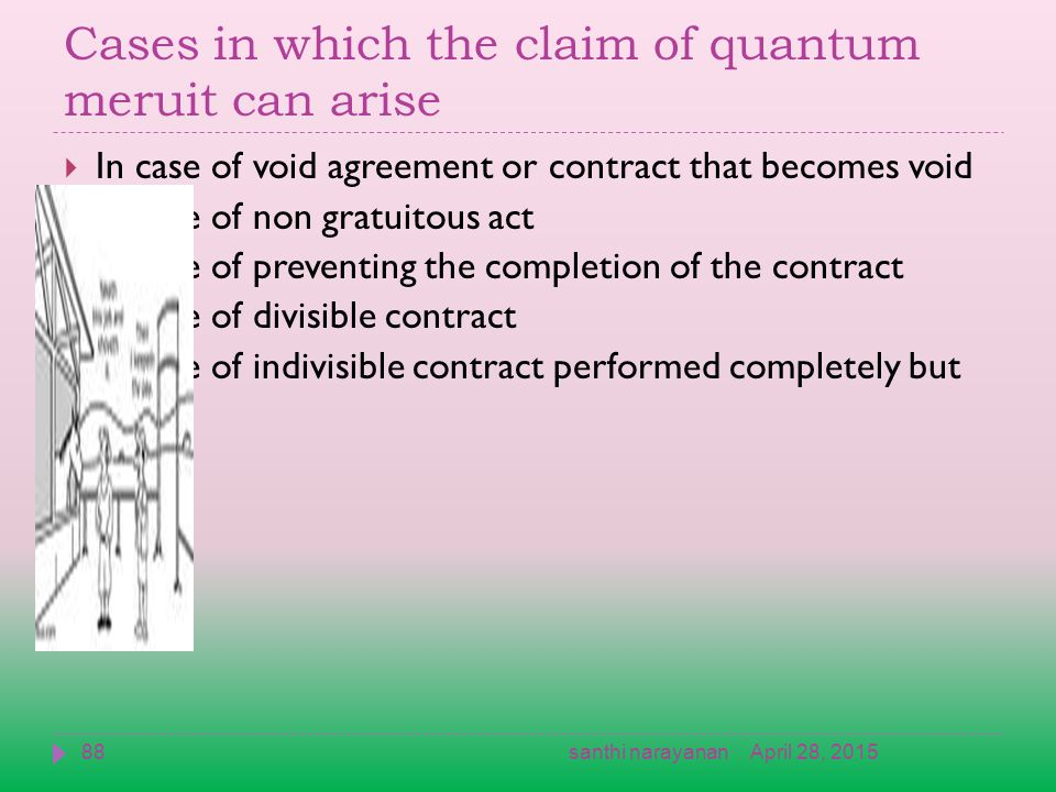 Cases in which the claim of quantum meruit can arise  In case of void agreement or contract that becomes void  In case of non gratuitous act  In case of preventing the completion of the contract  In case of divisible contract  In case of indivisible contract performed completely but badly.