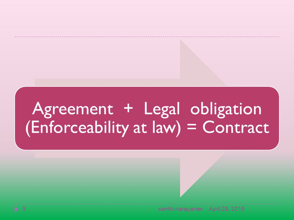 Agreement + Legal obligation (Enforceability at law) = Contract April 28, 20159santhi narayanan