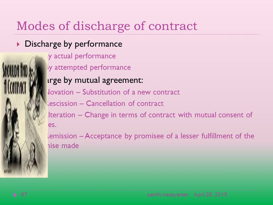 Modes of discharge of contract  Discharge by performance  (a) By actual performance  (b) By attempted performance  Discharge by mutual agreement:  (a) Novation – Substitution of a new contract  (b) Rescission – Cancellation of contract  (c) Alteration – Change in terms of contract with mutual consent of parties.