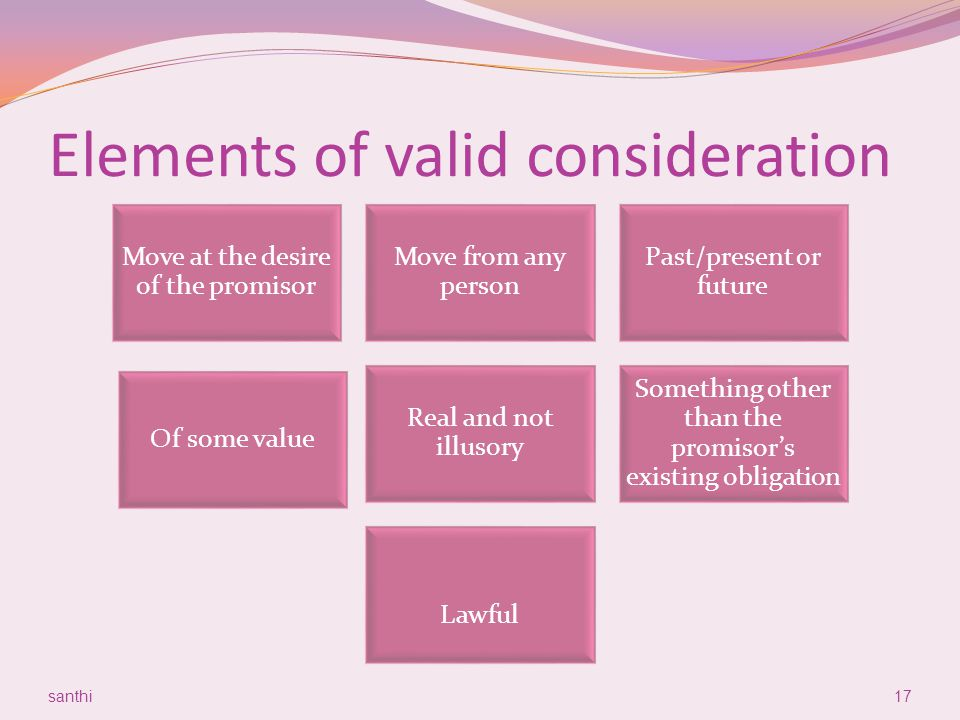 Elements of valid consideration Move at the desire of the promisor Move from any person Past/present or future Of some value Real and not illusory Som
