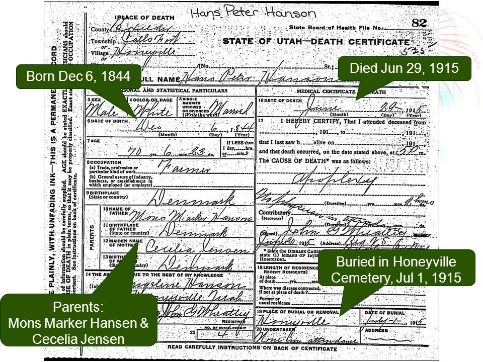Born Dec 6, 1844 Died Jun 29, 1915 Parents: Mons Marker Hansen & Cecelia Jensen Buried in Honeyville Cemetery, Jul 1, 1915